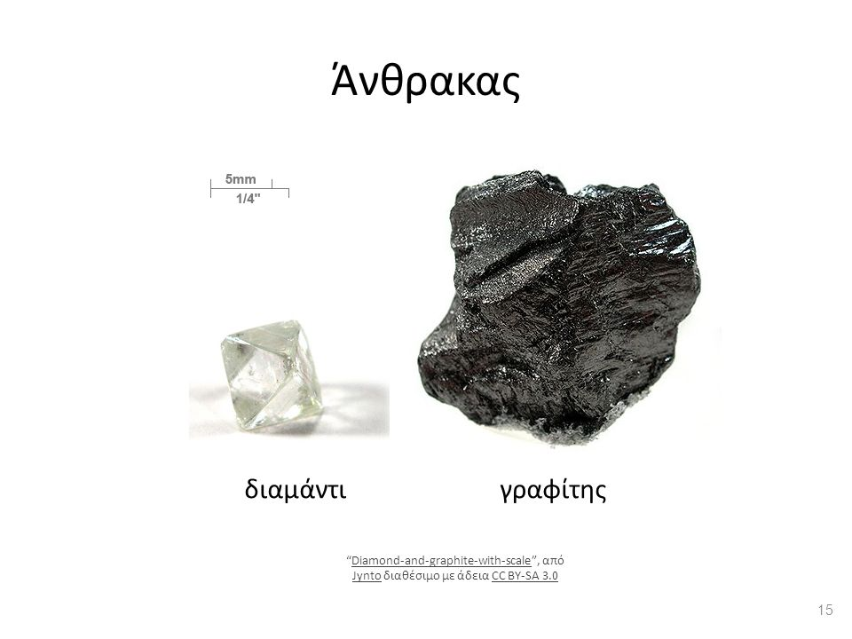 """Άνθρακας διαμάντι γραφίτης 15 """"Diamond-and-graphite-with-scale"""", από Jynto διαθέσιμο με άδεια CC BY-SA 3.0Diamond-and-graphite-with-scale JyntoCC BY-S"""