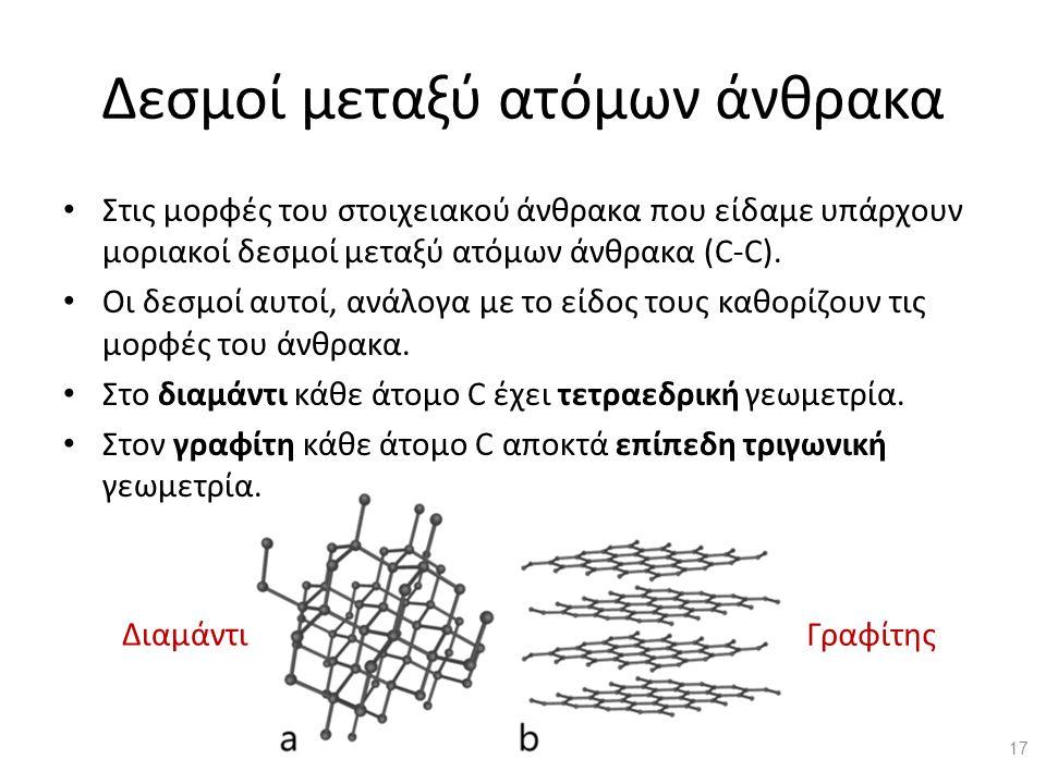 Δεσμοί μεταξύ ατόμων άνθρακα Διαμάντι Γραφίτης Στις μορφές του στοιχειακού άνθρακα που είδαμε υπάρχουν μοριακοί δεσμοί μεταξύ ατόμων άνθρακα (C-C). Οι