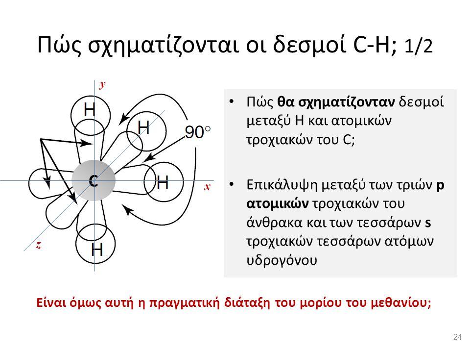 Πώς σχηματίζονται οι δεσμοί C-H; 1/2 Πώς θα σχηματίζονταν δεσμοί μεταξύ Η και ατομικών τροχιακών του C; Επικάλυψη μεταξύ των τριών p ατομικών τροχιακώ