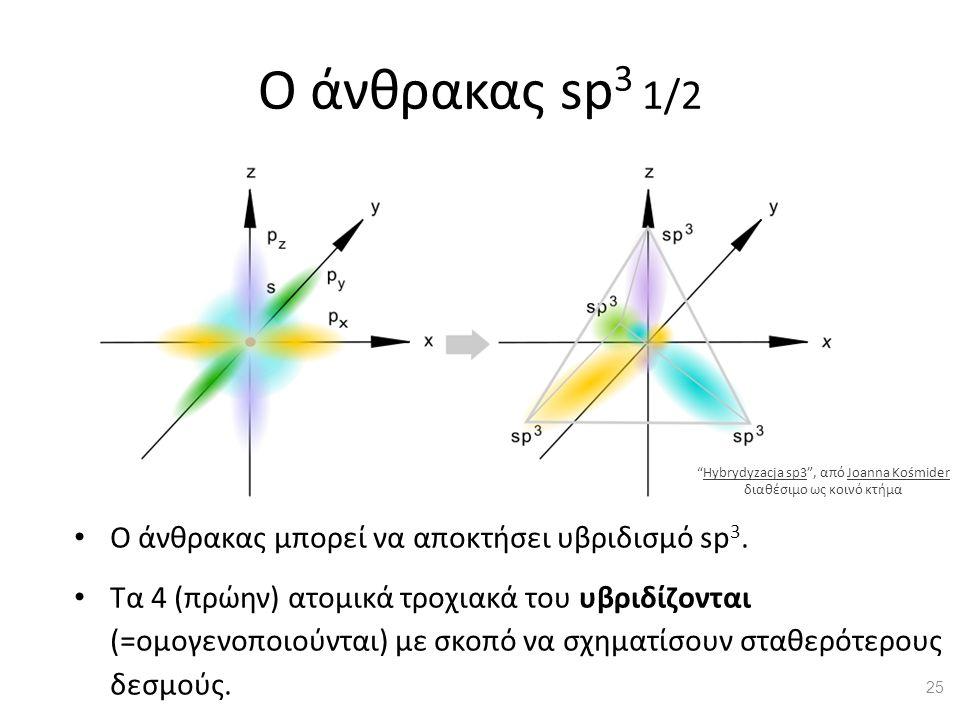 Ο άνθρακας sp 3 1/2 Ο άνθρακας μπορεί να αποκτήσει υβριδισμό sp 3. Τα 4 (πρώην) ατομικά τροχιακά του υβριδίζονται (=ομογενοποιούνται) με σκοπό να σχημ