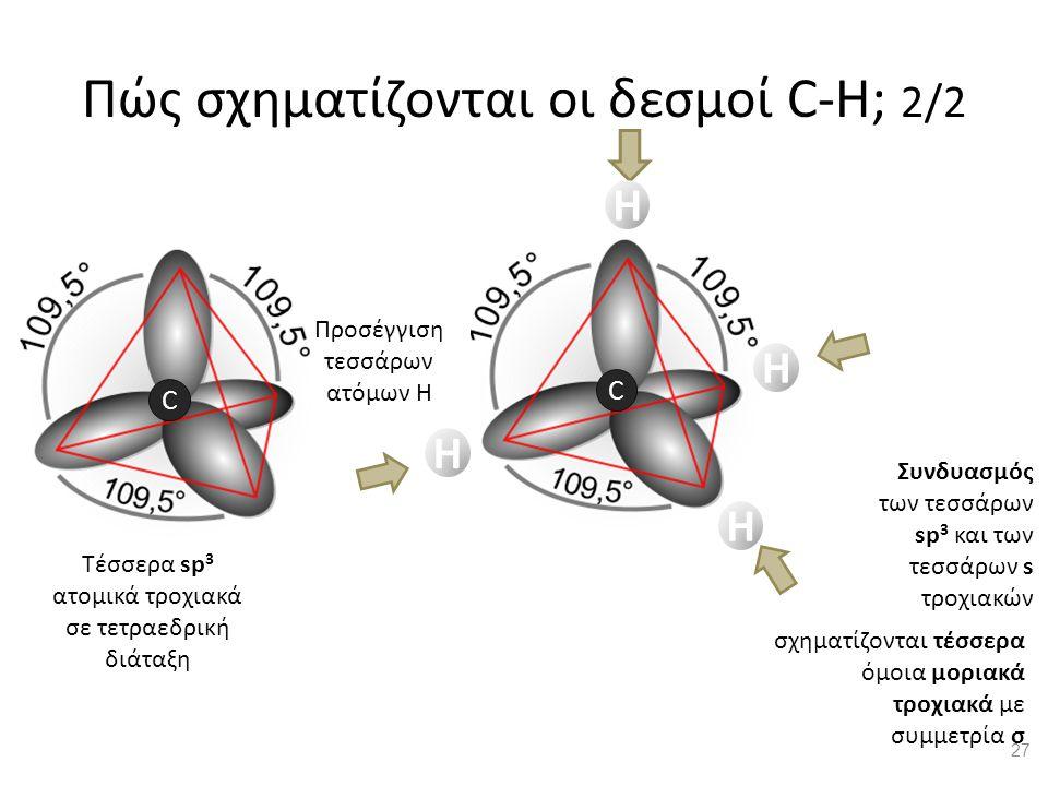 C Πώς σχηματίζονται οι δεσμοί C-H; 2/2 Προσέγγιση τεσσάρων ατόμων Η Συνδυασμός των τεσσάρων sp 3 και των τεσσάρων s τροχιακών Τέσσερα sp 3 ατομικά τροχιακά σε τετραεδρική διάταξη σχηματίζονται τέσσερα όμοια μοριακά τροχιακά με συμμετρία σ C H H H H 27