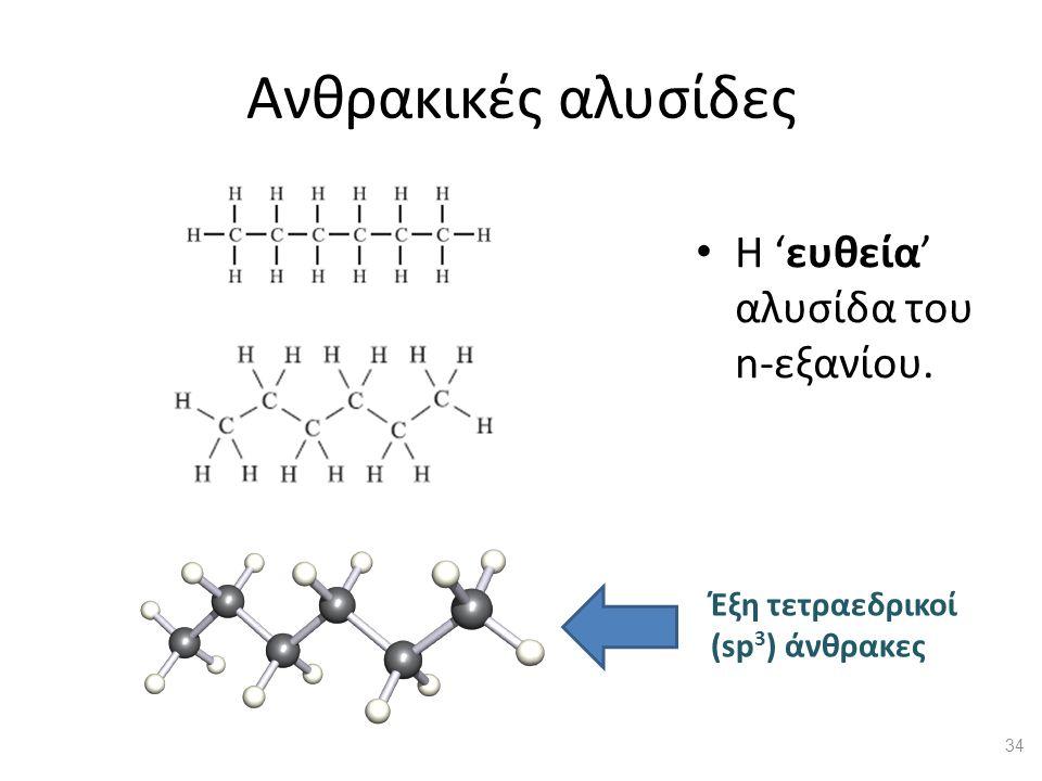 Ανθρακικές αλυσίδες Η 'ευθεία' αλυσίδα του n-εξανίου. Έξη τετραεδρικοί (sp 3 ) άνθρακες 34