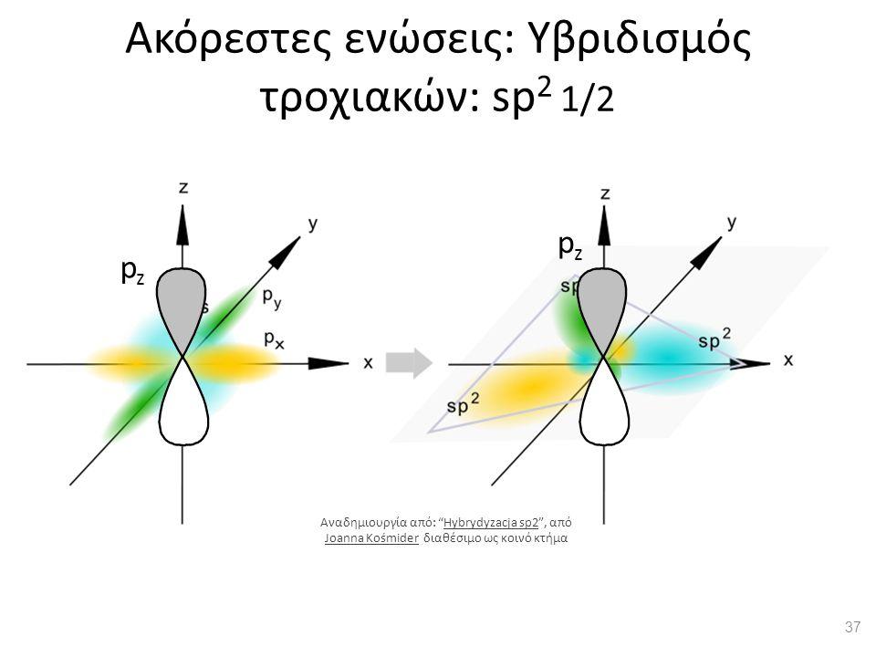 Ακόρεστες ενώσεις: Υβριδισμός τροχιακών: sp 2 1/2 pzpz pzpz 37 Αναδημιουργία από: Hybrydyzacja sp2 , από Joanna Kośmider διαθέσιμο ως κοινό κτήμαHybrydyzacja sp2 Joanna Kośmider