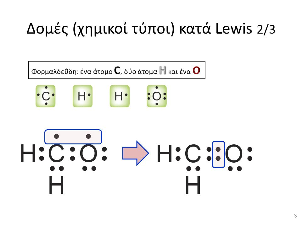 Δομές (χημικοί τύποι) κατά Lewis 3/3 Κάθε δεσμός αναπαριστάται ως ζεύγος ηλεκτρονίων (..
