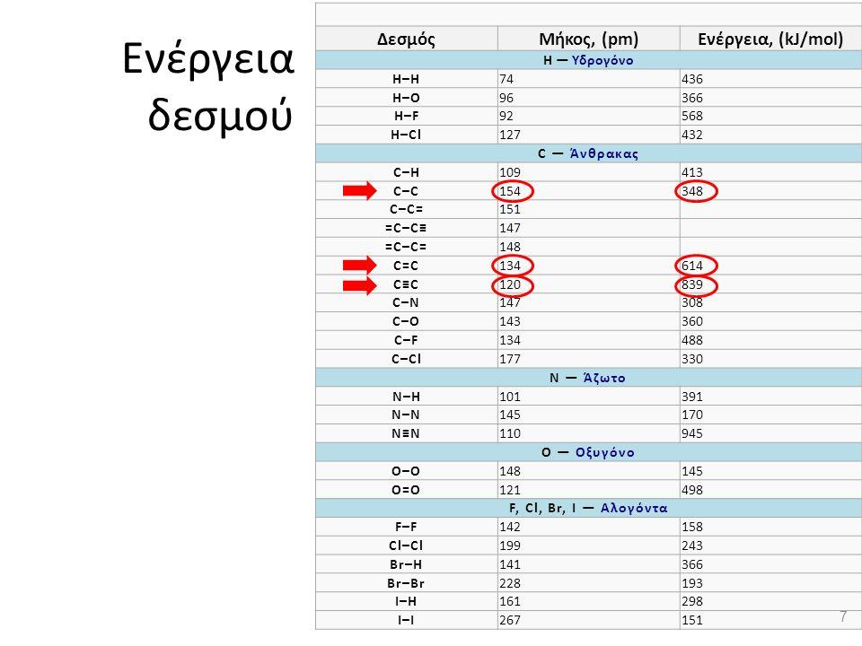 Ενέργεια δεσμού ΔεσμόςΜήκος, (pm)Ενέργεια, (kJ/mol) H — Υδρογόνο H–H74436 H–O96366 H–F92568 H–Cl127432 C — Άνθρακας C–H109413 C–C154348 C–C=151 =C–C≡1