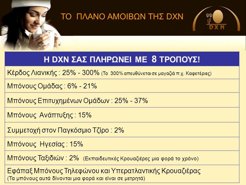 Η DXN ΣΑΣ ΠΛΗΡΩΝΕΙ ΜΕ 8 ΤΡΟΠΟΥΣ. Κέρδος Λιανικής : 25% - 300% (Το 300% απευθύνεται σε μαγαζιά π.χ.