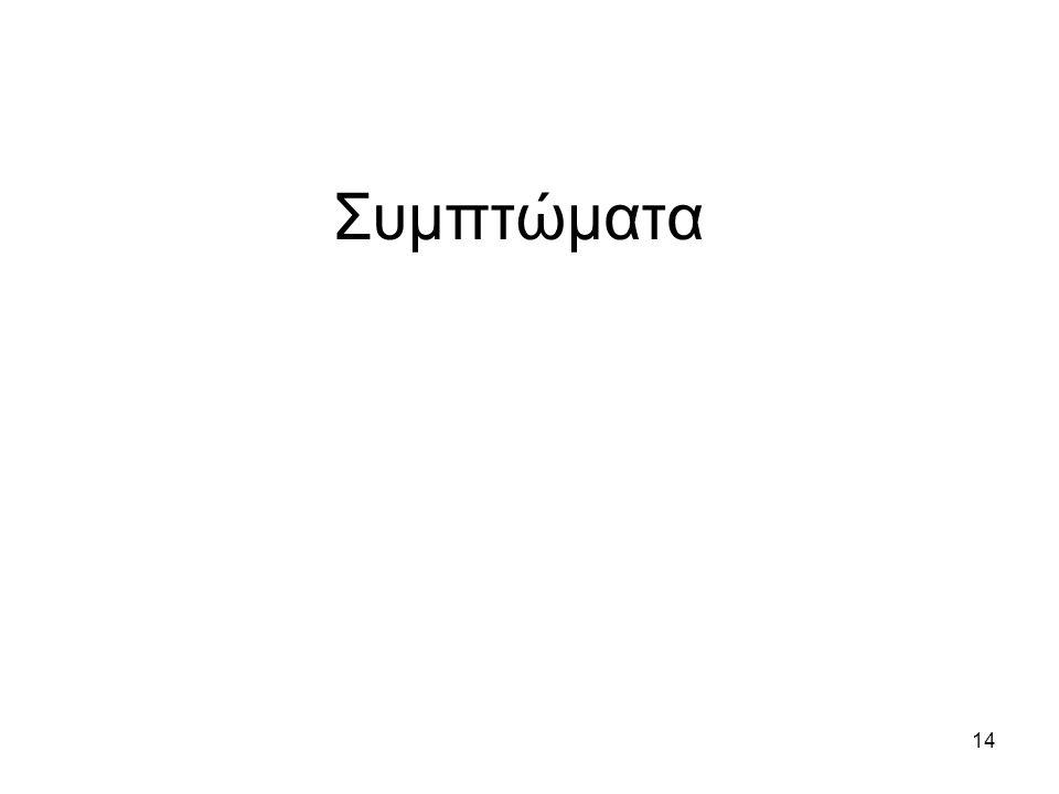 Συμπτώματα 14