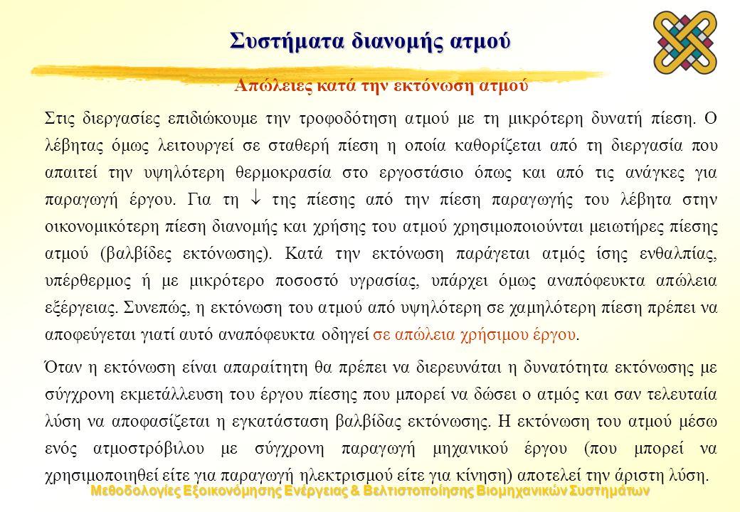 Μεθοδολογίες Εξοικονόμησης Ενέργειας & Βελτιστοποίησης Βιομηχανικών Συστημάτων Συστήματα διανομής ατμού Απώλειες κατά την εκτόνωση ατμού Στις διεργασί