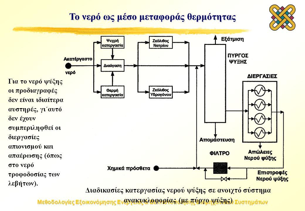 Μεθοδολογίες Εξοικονόμησης Ενέργειας & Βελτιστοποίησης Βιομηχανικών Συστημάτων Το νερό ως μέσο μεταφοράς θερμότητας Διαδικασίες κατεργασίας νερού ψύξης σε ανοιχτό σύστημα ανακυκλοφορίας (με πύργο ψύξης) Για το νερό ψύξης οι προδιαγραφές δεν είναι ιδιαίτερα αυστηρές, γι΄αυτό δεν έχουν συμπεριληφθεί οι διεργασίες απιονισμού και απαέρωσης (όπως στο νερό τροφοδοσίας των λεβήτων).