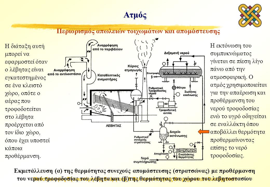 Μεθοδολογίες Εξοικονόμησης Ενέργειας & Βελτιστοποίησης Βιομηχανικών Συστημάτων Ατμός Περιορισμός απωλειών τοιχωμάτων και απομάστευσης Εκμετάλλευση (α) της θερμότητας συνεχούς απομάστευσης (στρατσώνας) με προθέρμανση του νερού τροφοδοσίας του λέβητα και (β)της θερμότητας του χώρου του λεβητοστασίου Η διάταξη αυτή μπορεί να εφαρμοστεί όταν ο λέβητας είναι εγκατεστημένος σε ένα κλειστό χώρο, οπότε ο αέρας που τροφοδοτείται στο λέβητα προέρχεται από τον ίδιο χώρο, όπου έχει υποστεί κάποια προθέρμανση.