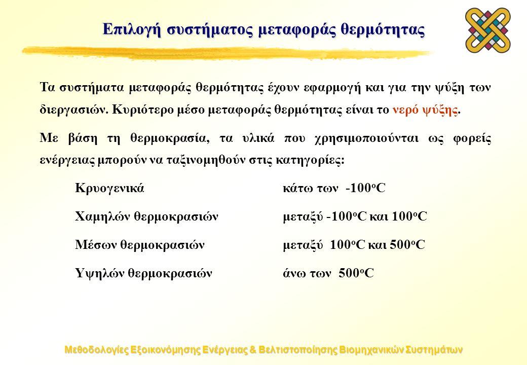 Μεθοδολογίες Εξοικονόμησης Ενέργειας & Βελτιστοποίησης Βιομηχανικών Συστημάτων Επιλογή συστήματος μεταφοράς θερμότητας Τα συστήματα μεταφοράς θερμότητ