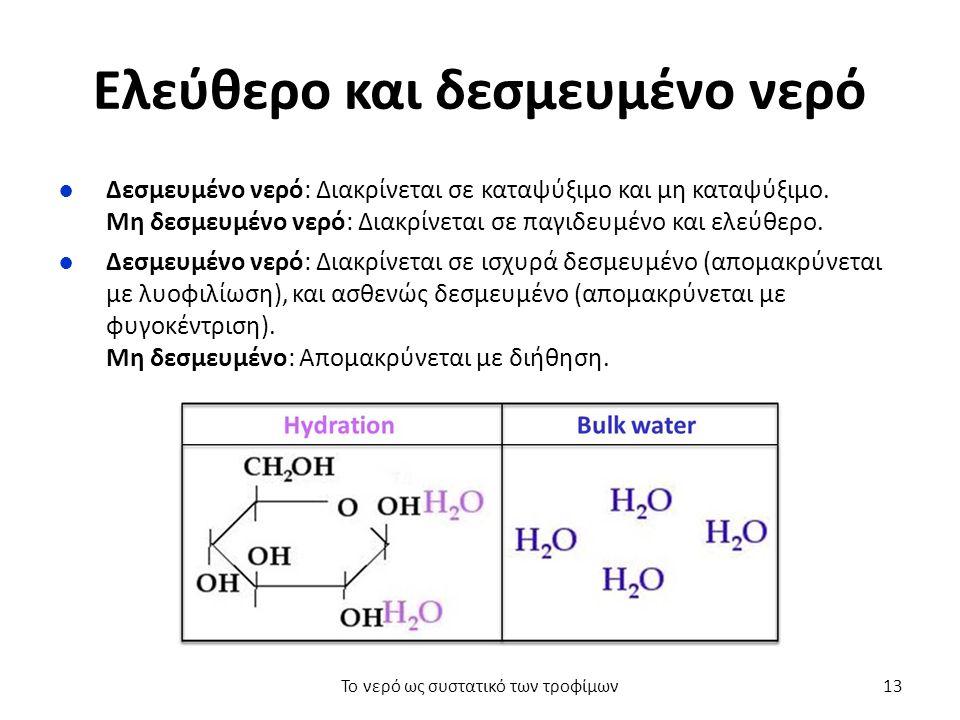 Ελεύθερο και δεσμευμένο νερό ●Δεσμευμένο νερό: Διακρίνεται σε καταψύξιμο και μη καταψύξιμο.