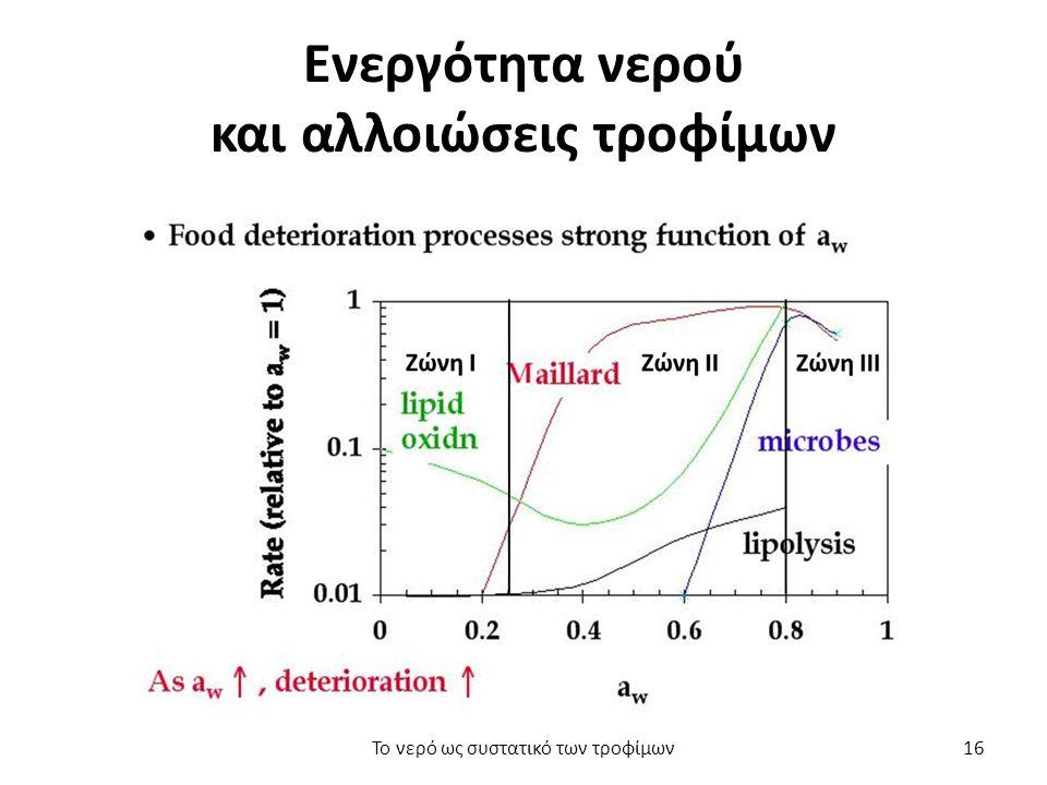 Ενεργότητα νερού και αλλοιώσεις τροφίμων Το νερό ως συστατικό των τροφίμων16