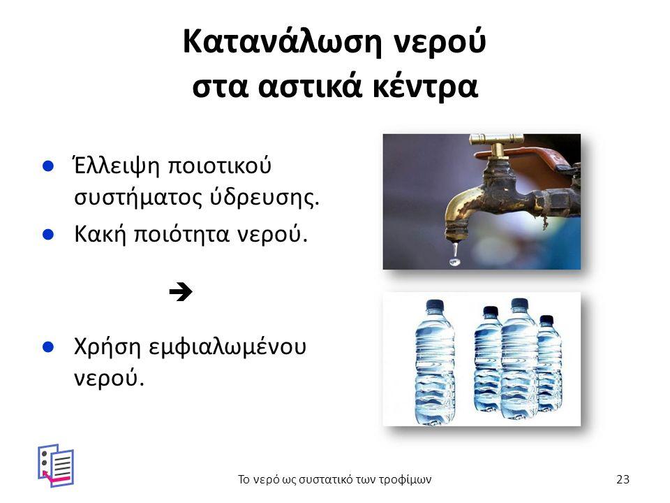 Κατανάλωση νερού στα αστικά κέντρα ●Έλλειψη ποιοτικού συστήματος ύδρευσης.