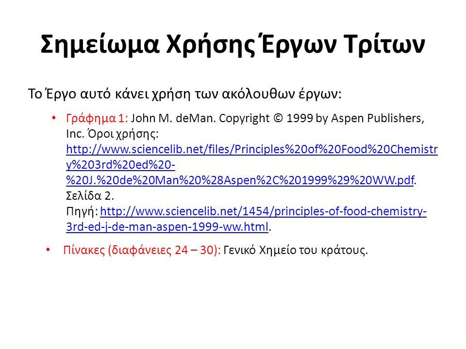Σημείωμα Χρήσης Έργων Τρίτων Το Έργο αυτό κάνει χρήση των ακόλουθων έργων: Γράφημα 1: John M.
