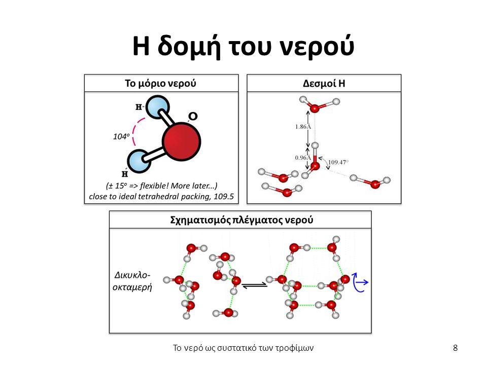 Η δομή του νερού Το νερό ως συστατικό των τροφίμων8