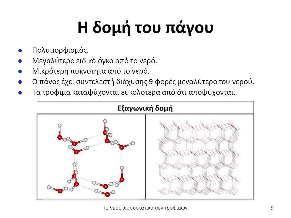 Φυσικό μεταλλικό νερό Το φυσικό μεταλλικό νερό είναι πόσιμο νερό στο οποίο έχουν διαπιστωθεί συγκεκριμένες ιδιότητες σύμφωνα με τις παρακάτω ενδείξεις: ΕνδείξειςΚριτήρια (mg/l) Χαμηλή περιεκτικότητα σε άλατα < 500 Πολύ χαμηλή περιεκτικότητα σε άλατα < 50 Πλούσιο σε ανόργανα άλατα > 1500 Οξυανθρακικό > 600 Θειικό > 200 Χλωριούχο > 200 Ασβεστούχο > 150 Μαγνησιούχο > 50 Φθοριούχο > 1 Σιδηρούχο > 1 Υπόξινο > 250 Νατριούχο > 250 Κατάλληλο για δίαιτα πτωχή σε νάτριο < 20 Το νερό ως συστατικό των τροφίμων30