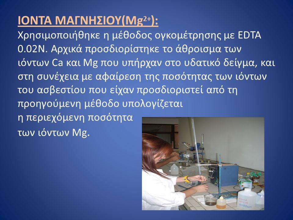 ΙΟΝΤΑ ΜΑΓΝΗΣΙΟΥ(Mg 2+ ): Χρησιμοποιήθηκε η μέθοδος ογκομέτρησης με EDTA 0.02N.