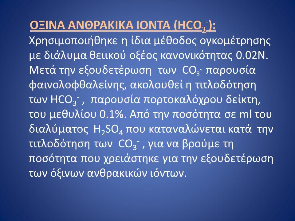 ΟΞΙΝΑ ΑΝΘΡΑΚΙΚΑ ΙΟΝΤΑ (ΗCO 3 - ): Χρησιμοποιήθηκε η ίδια μέθοδος ογκομέτρησης με διάλυμα θειικού οξέος κανονικότητας 0.02Ν.