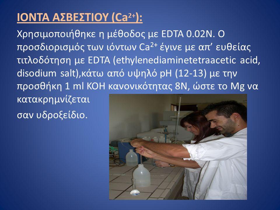 ΙΟΝΤΑ ΑΣΒΕΣΤΙΟΥ (Ca 2+ ): Χρησιμοποιήθηκε η μέθοδος με EDTA 0.02N.