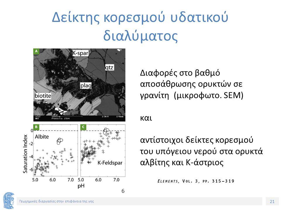 21 Γεωχημικές διεργασίες στην επιφάνεια της γης Δείκτης κορεσμού υδατικού διαλύματος Διαφορές στο βαθμό αποσάθρωσης ορυκτών σε γρανίτη (μικροφωτο.