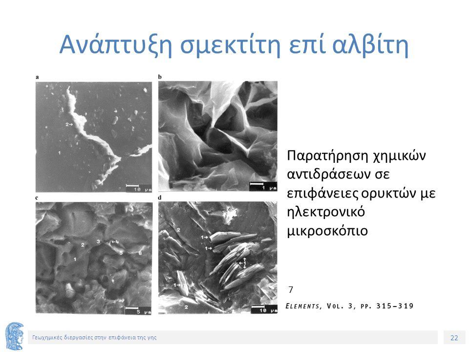 22 Γεωχημικές διεργασίες στην επιφάνεια της γης Ανάπτυξη σμεκτίτη επί αλβίτη Παρατήρηση χημικών αντιδράσεων σε επιφάνειες ορυκτών με ηλεκτρονικό μικροσκόπιο 7