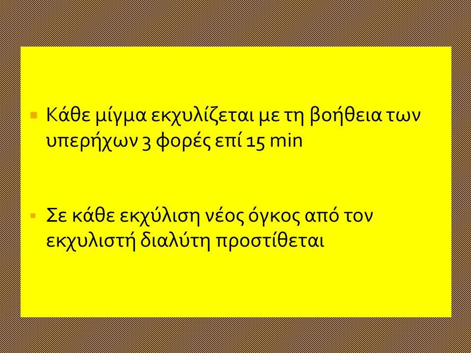 Εικ.3.2