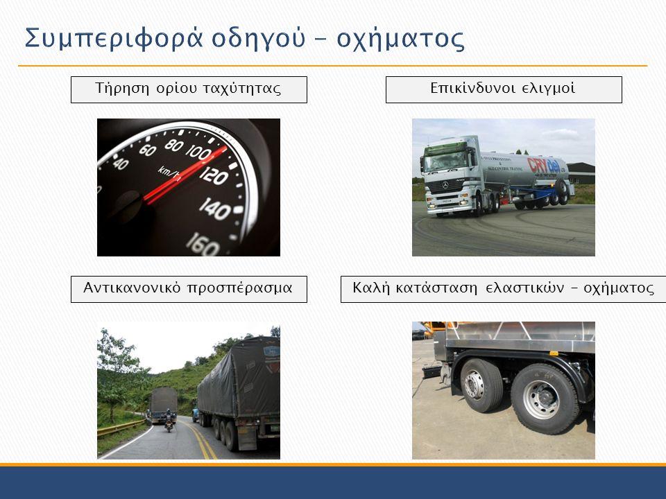 Τήρηση ορίου ταχύτηταςΕπικίνδυνοι ελιγμοί Αντικανονικό προσπέρασμαΚαλή κατάσταση ελαστικών - οχήματος