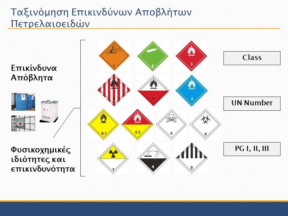Φυσικοχημικές ιδιότητες και επικινδυνότητα Επικίνδυνα Απόβλητα Class UN Number PG I, II, III