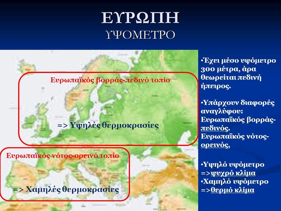 ΕΥΡΩΠΗΥΨΟΜΕΤΡΟ Ευρωπαϊκός νότος-ορεινό τοπίο Ευρωπαϊκός βορράς-πεδινό τοπίο => Υψηλές θερμοκρασίες => Χαμηλές θερμοκρασίες Έχει μέσο υψόμετρο 300 μέτρα, άρα θεωρείται πεδινή ήπειρος.