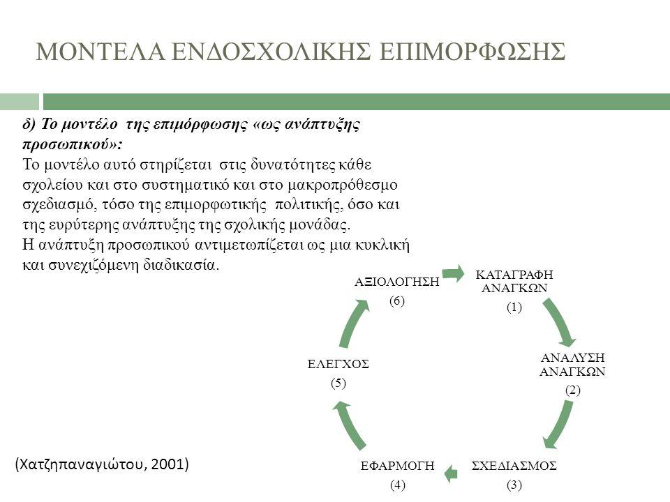 δ) Το μοντέλο της επιμόρφωσης «ως ανάπτυξης προσωπικού»: Το μοντέλο αυτό στηρίζεται στις δυνατότητες κάθε σχολείου και στο συστηματικό και στο μακροπρ