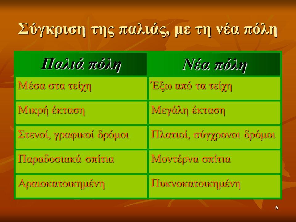 5 Από την ιστορία της  Γίνεται  Γίνεται βασίλειο με το όνομα Λήδρα, με τον ερχομό των Ελλήνων. πρωτεύουσα τον δέκατο αιώνα, με το όνομα Λευκωσία. 