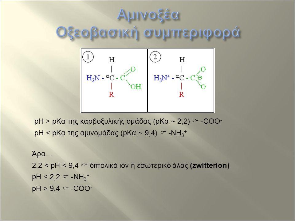 pH > pKα της καρβοξυλικής ομάδας (pKα ~ 2,2)  -COO - pH < pKα της αμινομάδας (pKα ~ 9,4)  -ΝΗ 3 + 2,2 < pH < 9,4  διπολικό ιόν ή εσωτερικό άλας (zwitterion) pH < 2,2  -ΝΗ 3 + pH > 9,4  -COO - Άρα…