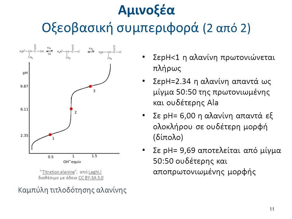 Αμινοξέα Οξεοβασική συμπεριφορά (2 από 2) 11 ΣεpH<1 η αλανίνη πρωτονιώνεται πλήρως ΣεpH=2.34 η αλανίνη απαντά ως μίγμα 50:50 της πρωτονιωμένης και ουδέτερης Ala Σε pH= 6,00 η αλανίνη απαντά εξ ολοκλήρου σε ουδέτερη μορφή (δίπολο) Σε pH= 9,69 αποτελείται από μίγμα 50:50 ουδέτερης και αποπρωτονιωμένης μορφής Καμπύλη τιτλοδότησης αλανίνης Titration alanine , από Laghi.l διαθέσιμο με άδεια CC BY-SA 3.0Titration alanineLaghi.lCC BY-SA 3.0