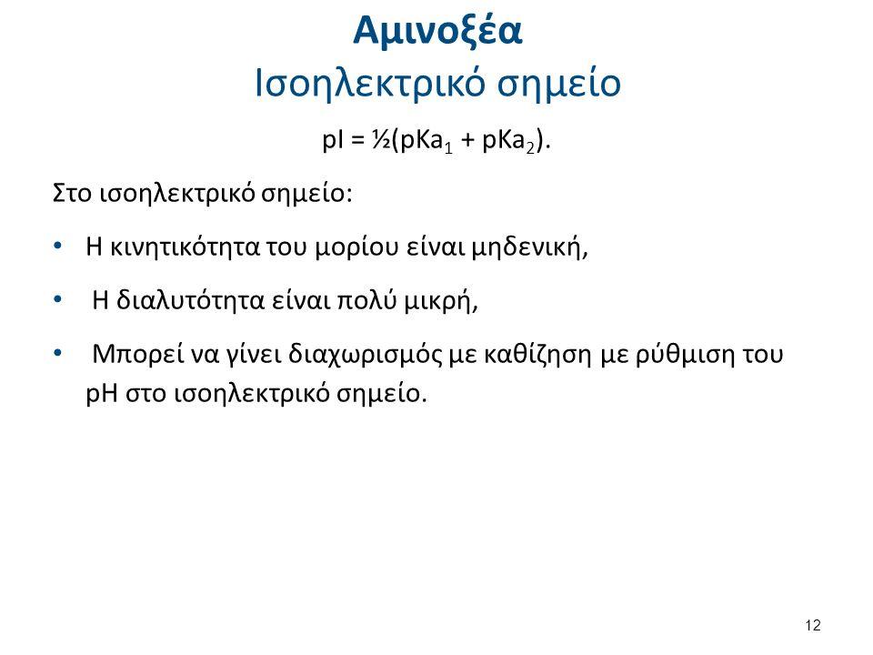 Αμινοξέα Ισοηλεκτρικό σημείο pI = ½(pKa 1 + pKa 2 ).