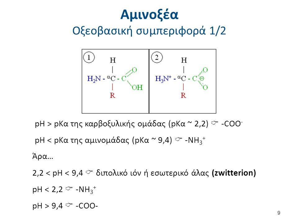 Αμινοξέα Οξεοβασική συμπεριφορά 1/2 pH > pKα της καρβοξυλικής ομάδας (pKα ~ 2,2)  -COO - pH < pKα της αμινομάδας (pKα ~ 9,4)  -ΝΗ 3 + 2,2 < pH < 9,4