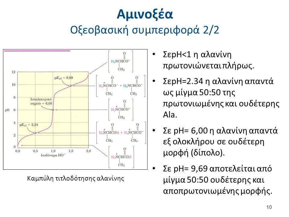 ΣεpH<1 η αλανίνη πρωτονιώνεται πλήρως. ΣεpH=2.34 η αλανίνη απαντά ως μίγμα 50:50 της πρωτονιωμένης και ουδέτερης Ala. Σε pH= 6,00 η αλανίνη απαντά εξ