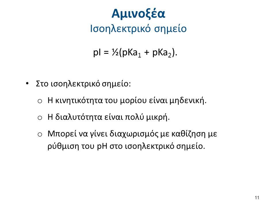 Αμινοξέα Ισοηλεκτρικό σημείο pI = ½(pKa 1 + pKa 2 ). Στο ισοηλεκτρικό σημείο: o Η κινητικότητα του μορίου είναι μηδενική. o Η διαλυτότητα είναι πολύ μ