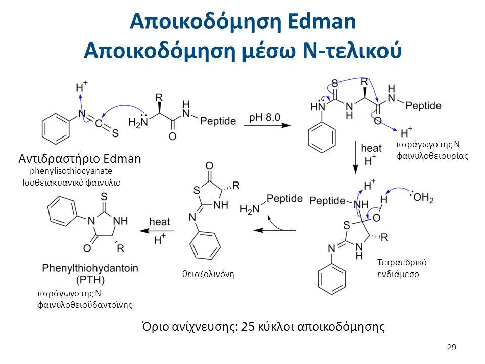 Αντιδραστήριο Edman phenylisothiocyanate Ισοθειακυανικό φαινύλιο Όριο ανίχνευσης: 25 κύκλοι αποικοδόμησης παράγωγο της Ν- φαινυλοθειουρίας Τετραεδρικό