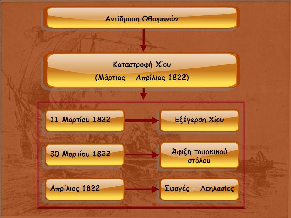 Αντίδραση Οθωμανών Καταστροφή Χίου (Μάρτιος - Απρίλιος 1822) 11 Μαρτίου 1822Εξέγερση Χίου 30 Μαρτίου 1822 Άφιξη τουρκικού στόλου Απρίλιος 1822Σφαγές - Λεηλασίες