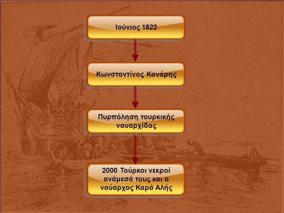 Ιούνιος 1822 Κωνσταντίνος Κανάρης Πυρπόληση τουρκικής ναυαρχίδας 2000 Τούρκοι νεκροί ανάμεσά τους και ο ναύαρχος Καρά Αλής