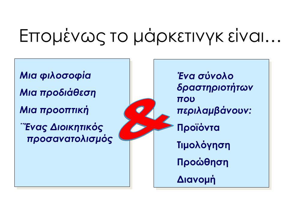 Επομένως το μάρκετινγκ είναι… Μια φιλοσοφία Μια προδιάθεση Μια προοπτική ¨Ένας Διοικητικός προσανατολισμός Ένα σύνολο δραστηριοτήτων που περιλαμβάνουν: Προϊόντα Τιμολόγηση Προώθηση Διανομή 39