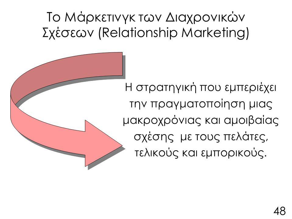 Το Μάρκετινγκ των Διαχρονικών Σχέσεων (Relationship Marketing) Η στρατηγική που εμπεριέχει την πραγματοποίηση μιας μακροχρόνιας και αμοιβαίας σχέσης με τους πελάτες, τελικούς και εμπορικούς.