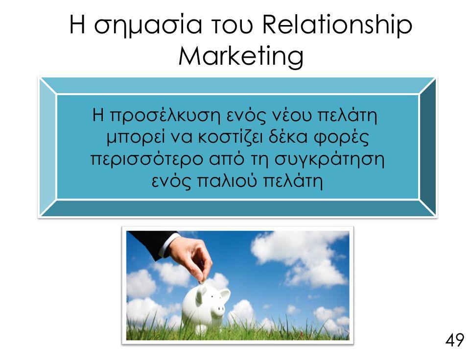 Η σημασία του Relationship Marketing Η προσέλκυση ενός νέου πελάτη μπορεί να κοστίζει δέκα φορές περισσότερο από τη συγκράτηση ενός παλιού πελάτη Η προσέλκυση ενός νέου πελάτη μπορεί να κοστίζει δέκα φορές περισσότερο από τη συγκράτηση ενός παλιού πελάτη 49