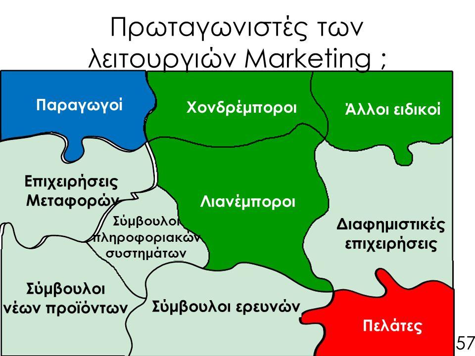 Πελάτες Επιχειρήσεις Μεταφορών Σύμβουλοι πληροφοριακών συστημάτων Σύμβουλοι νέων προϊόντων Διαφημιστικές επιχειρήσεις Σύμβουλοι ερευνών Παραγωγοί Χονδρέμποροι Άλλοι ειδικοί Λιανέμποροι Πρωταγωνιστές των λειτουργιών Marketing ; 57