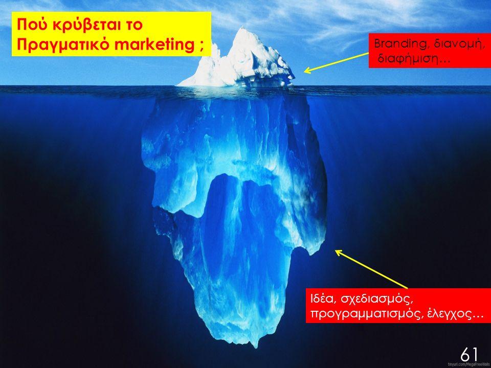 Πού κρύβεται το Πραγματικό marketing ; Branding, διανομή, διαφήμιση… Ιδέα, σχεδιασμός, προγραμματισμός, έλεγχος… 61