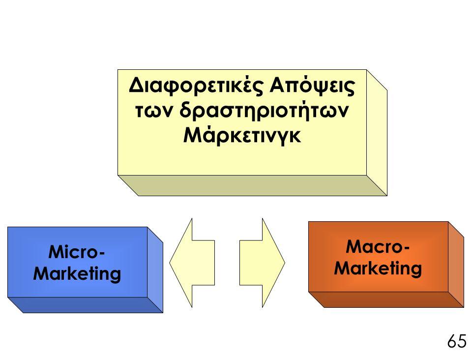 Micro- Marketing Διαφορετικές Απόψεις των δραστηριοτήτων Μάρκετινγκ Macro- Marketing 65