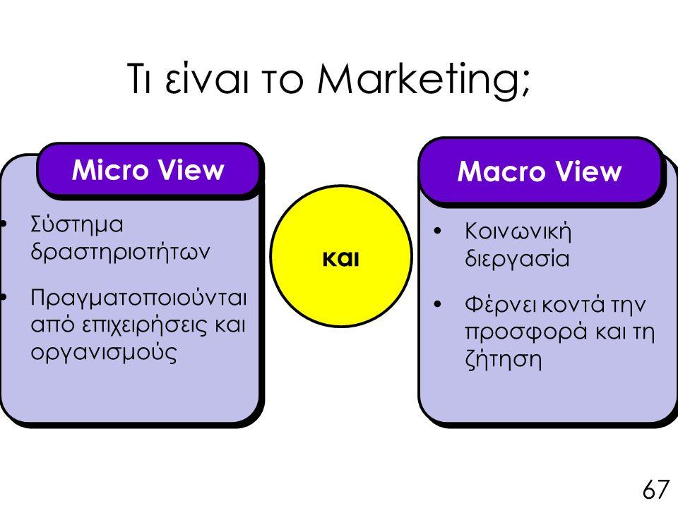 και Macro View Κοινωνική διεργασία Φέρνει κοντά την προσφορά και τη ζήτηση Micro View Σύστημα δραστηριοτήτων Πραγματοποιούνται από επιχειρήσεις και οργανισμούς Τι είναι το Marketing; 67