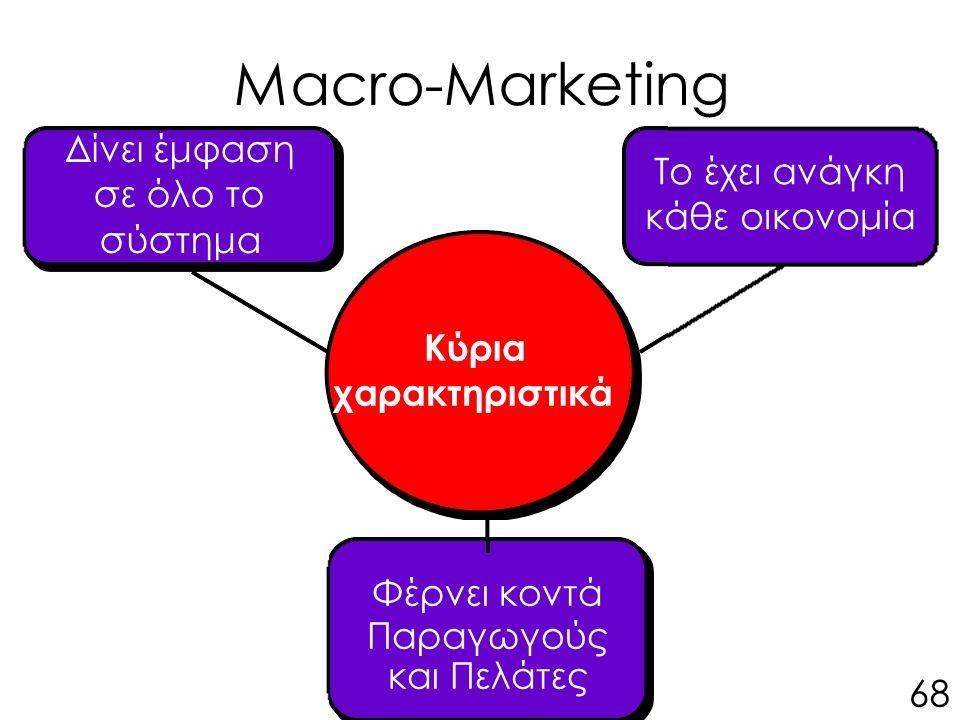 Κύρια χαρακτηριστικά Φέρνει κοντά Παραγωγούς και Πελάτες Δίνει έμφαση σε όλο το σύστημα Το έχει ανάγκη κάθε οικονομία Macro-Marketing 68