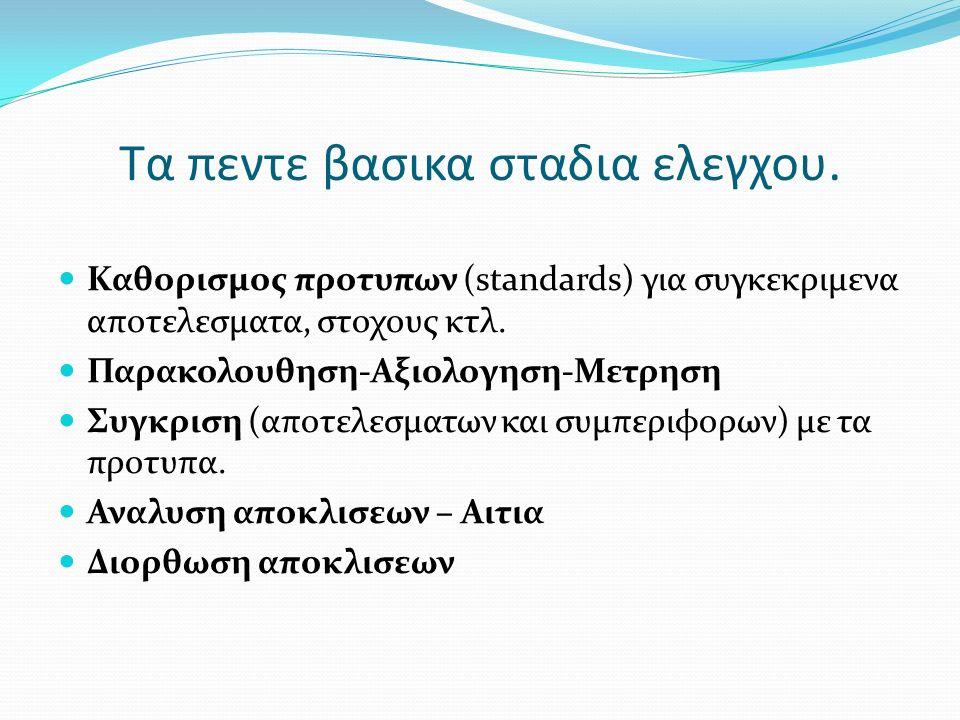 Τα πεντε βασικα σταδια ελεγχου. Καθορισμος προτυπων (standards) για συγκεκριμενα αποτελεσματα, στοχους κτλ. Παρακολουθηση-Αξιολογηση-Μετρηση Συγκριση